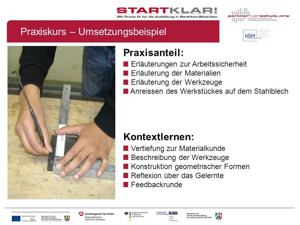 10 Praxisanteil: Erläuterungen zur Arbeitssicherheit Erläuterung der Materialien Erläuterung der Werkzeuge Anreissen des Werkstückes auf dem Stahlblec