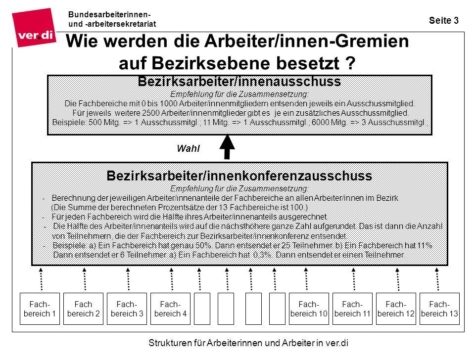 Seite 3 Strukturen für Arbeiterinnen und Arbeiter in ver.di Bundesarbeiterinnen- und -arbeitersekretariat Wie werden die Arbeiter/innen-Gremien auf Bezirksebene besetzt .