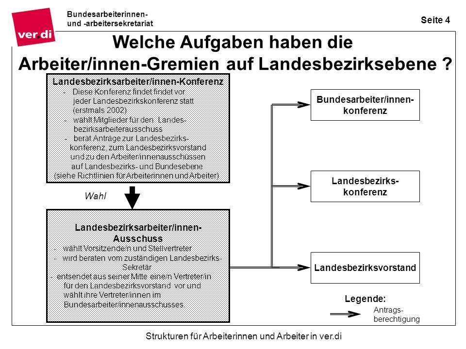 Seite 4 Strukturen für Arbeiterinnen und Arbeiter in ver.di Bundesarbeiterinnen- und -arbeitersekretariat Welche Aufgaben haben die Arbeiter/innen-Gremien auf Landesbezirksebene .