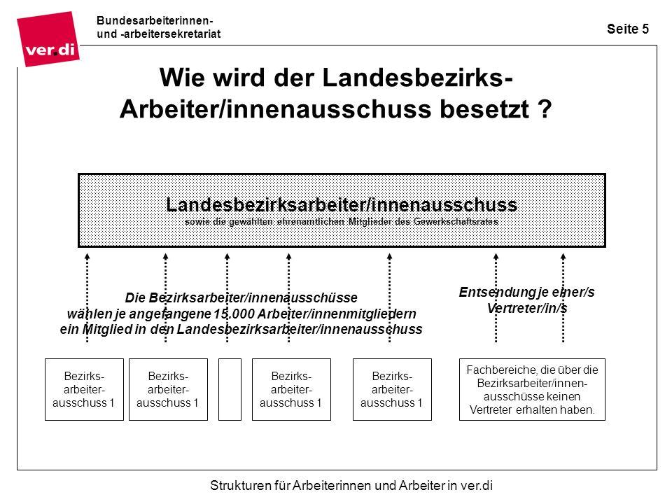 Seite 5 Strukturen für Arbeiterinnen und Arbeiter in ver.di Bundesarbeiterinnen- und -arbeitersekretariat Wie wird der Landesbezirks- Arbeiter/innenausschuss besetzt .