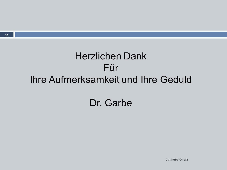 23 Dr. Garbe Consult 23 Herzlichen Dank Für Ihre Aufmerksamkeit und Ihre Geduld Dr. Garbe