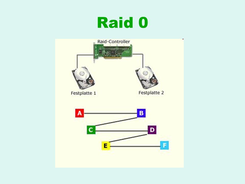 Erklärung zu Raid 0 Die 0 steht für keine Redundanz bzw.