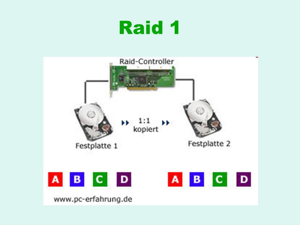 Erklärung zu Raid 1 RAID 1 wird auch als Mirroring oder Spiegelung bezeichnet.