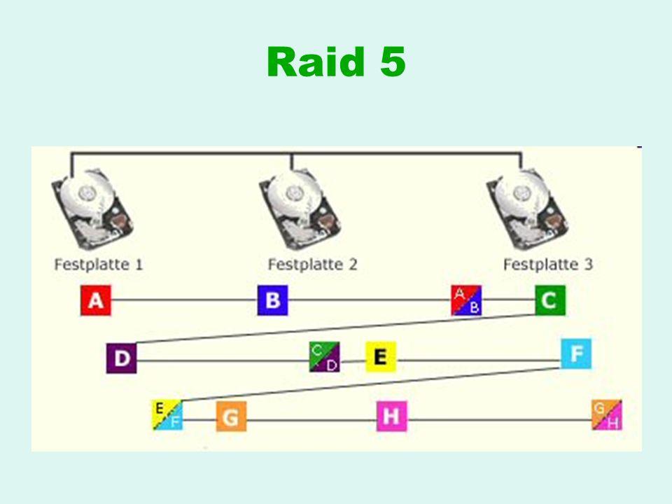 Erklärung zu Raid 5 Bei Raid 5 braucht man mindestens drei Platten; sie werden als ein Laufwerk zusammengefasst, die Daten werden, ähnlich wie beim Raid 0, Blockweise auf die Platten verteilt.