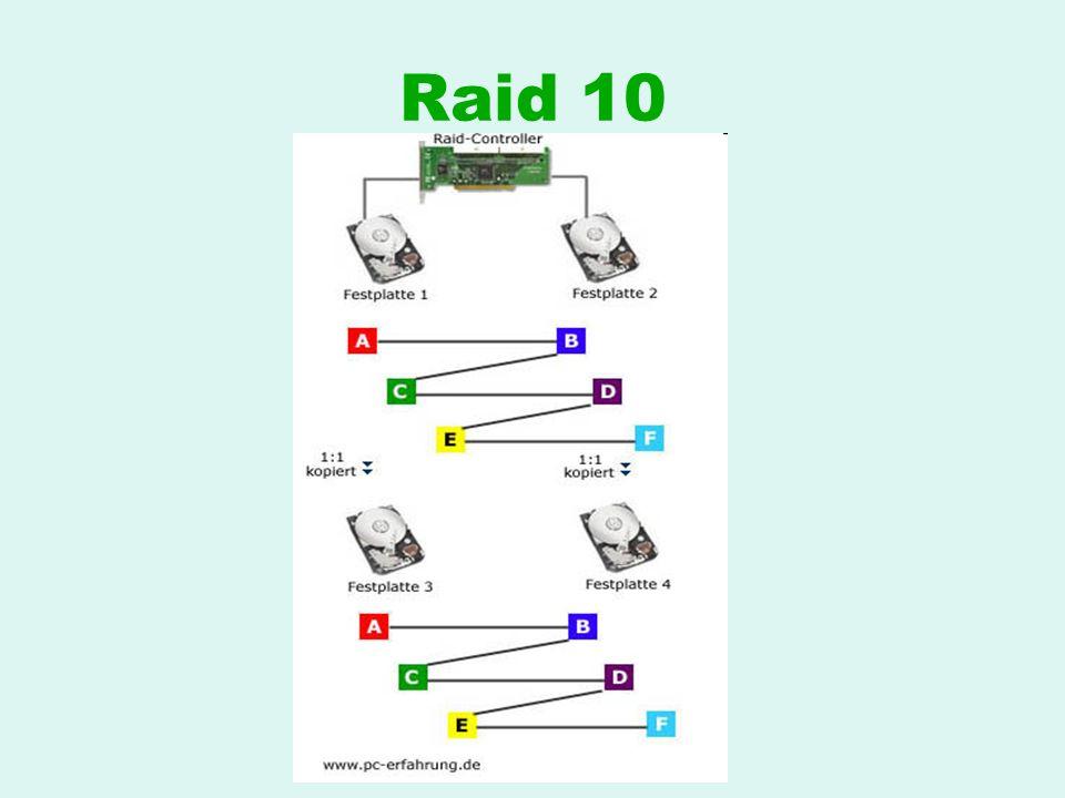 Erklärung zu Raid 10 Es werden die Performancevorteile von Raid 0 mit der Datensicherheit von Raid 1 kombiniert.