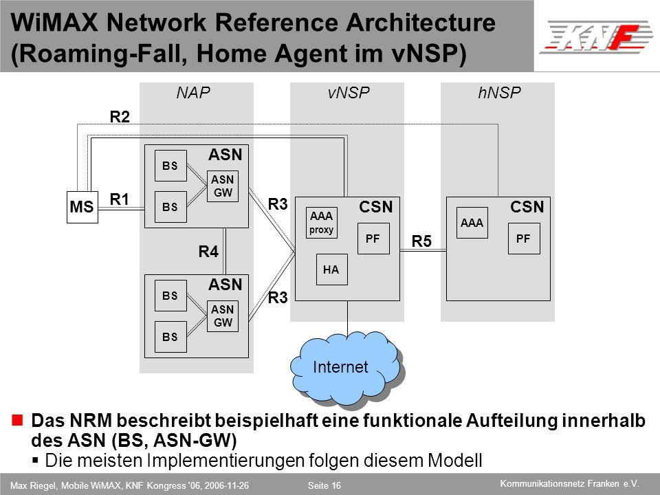 11,602,207,002,40 11,60 5,60 1,00 1,20 7,80 Kommunikationsnetz Franken e.V. Max Riegel, Mobile WiMAX, KNF Kongress '06, 2006-11-26Seite 16 WiMAX Netwo