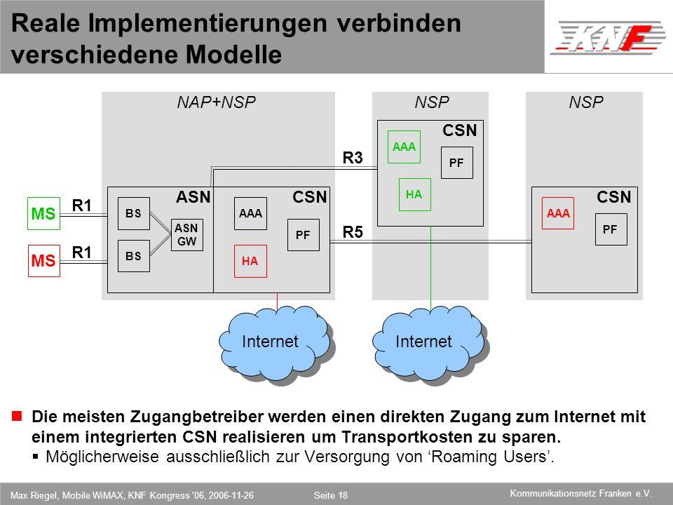 11,602,207,002,40 11,60 5,60 1,00 1,20 7,80 Kommunikationsnetz Franken e.V. Max Riegel, Mobile WiMAX, KNF Kongress '06, 2006-11-26Seite 18 Reale Imple