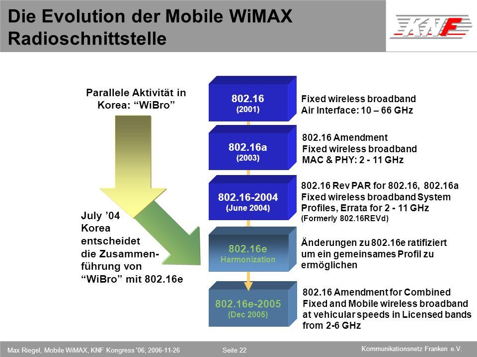 11,602,207,002,40 11,60 5,60 1,00 1,20 7,80 Kommunikationsnetz Franken e.V. Max Riegel, Mobile WiMAX, KNF Kongress '06, 2006-11-26Seite 22 Die Evoluti