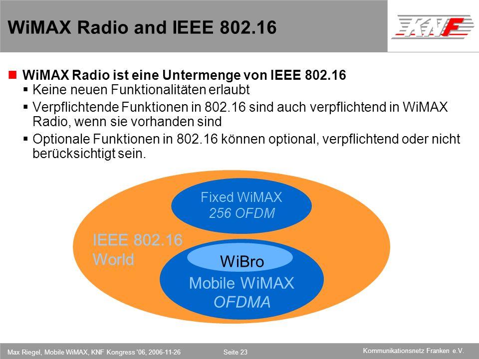 11,602,207,002,40 11,60 5,60 1,00 1,20 7,80 Kommunikationsnetz Franken e.V. Max Riegel, Mobile WiMAX, KNF Kongress '06, 2006-11-26Seite 23 WiMAX Radio