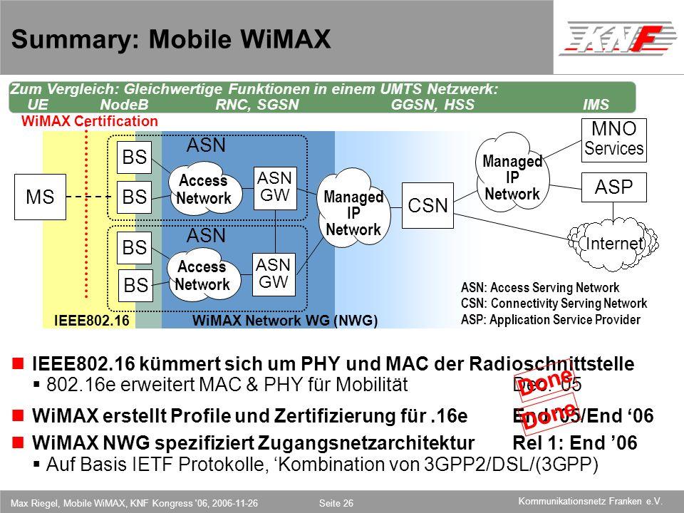 11,602,207,002,40 11,60 5,60 1,00 1,20 7,80 Kommunikationsnetz Franken e.V. Max Riegel, Mobile WiMAX, KNF Kongress '06, 2006-11-26Seite 26 Summary: Mo