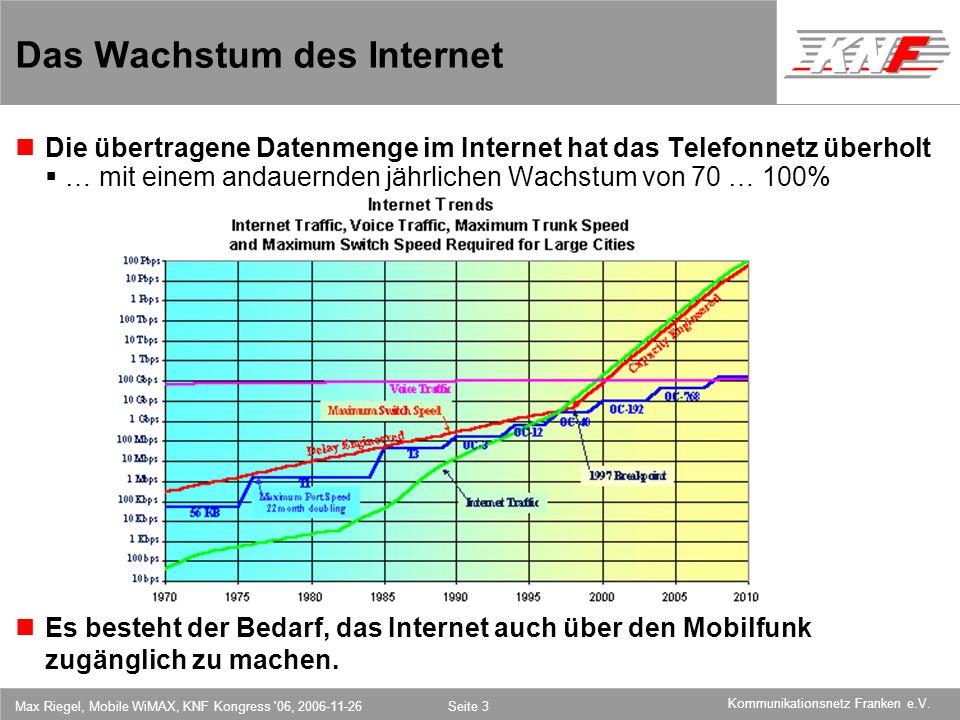 11,602,207,002,40 11,60 5,60 1,00 1,20 7,80 Kommunikationsnetz Franken e.V. Max Riegel, Mobile WiMAX, KNF Kongress '06, 2006-11-26Seite 3 Das Wachstum
