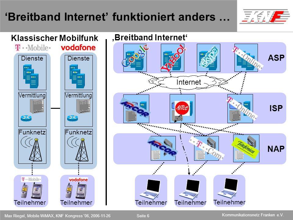 11,602,207,002,40 11,60 5,60 1,00 1,20 7,80 Kommunikationsnetz Franken e.V. Max Riegel, Mobile WiMAX, KNF Kongress '06, 2006-11-26Seite 6 NAP ISP ASP