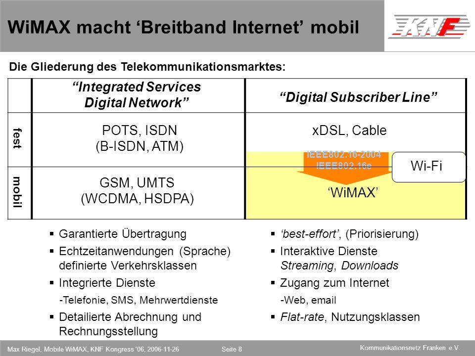 11,602,207,002,40 11,60 5,60 1,00 1,20 7,80 Kommunikationsnetz Franken e.V. Max Riegel, Mobile WiMAX, KNF Kongress '06, 2006-11-26Seite 8 WiMAX IEEE80
