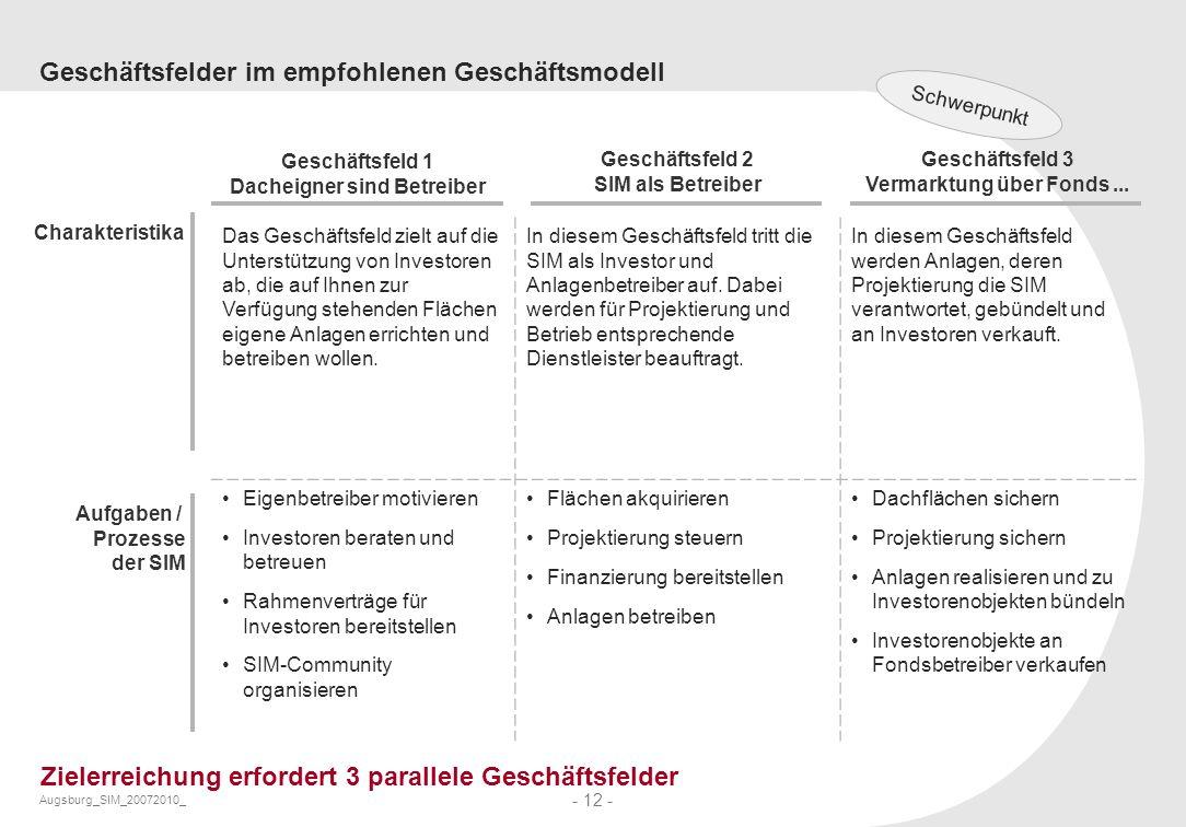 Augsburg_SIM_20072010_ - 12 - Geschäftsfelder im empfohlenen Geschäftsmodell Geschäftsfeld 1 Dacheigner sind Betreiber Geschäftsfeld 2 SIM als Betreib