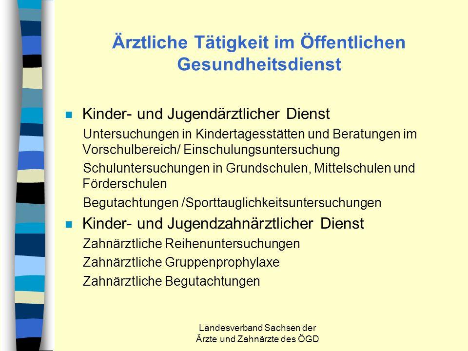 Landesverband Sachsen der Ärzte und Zahnärzte des ÖGD Ärztliche Tätigkeit im Öffentlichen Gesundheitsdienst n Kinder- und Jugendärztlicher Dienst Unte