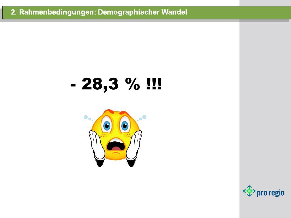 2. Rahmenbedingungen: Demographischer Wandel - 28,3 % !!!