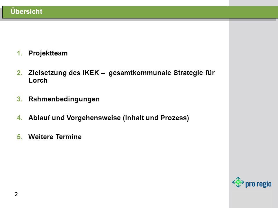 2 Übersicht 1.Projektteam 2.Zielsetzung des IKEK – gesamtkommunale Strategie für Lorch 3.Rahmenbedingungen 4.Ablauf und Vorgehensweise (Inhalt und Pro