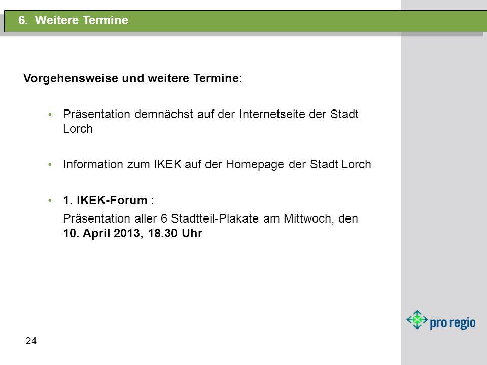24 6. Weitere Termine Vorgehensweise und weitere Termine: Präsentation demnächst auf der Internetseite der Stadt Lorch Information zum IKEK auf der Ho