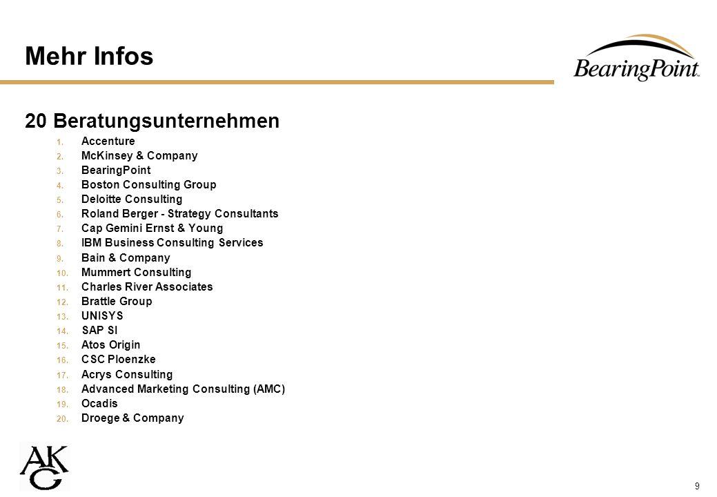 9 Mehr Infos 20 Beratungsunternehmen 1. Accenture 2. McKinsey & Company 3. BearingPoint 4. Boston Consulting Group 5. Deloitte Consulting 6. Roland Be