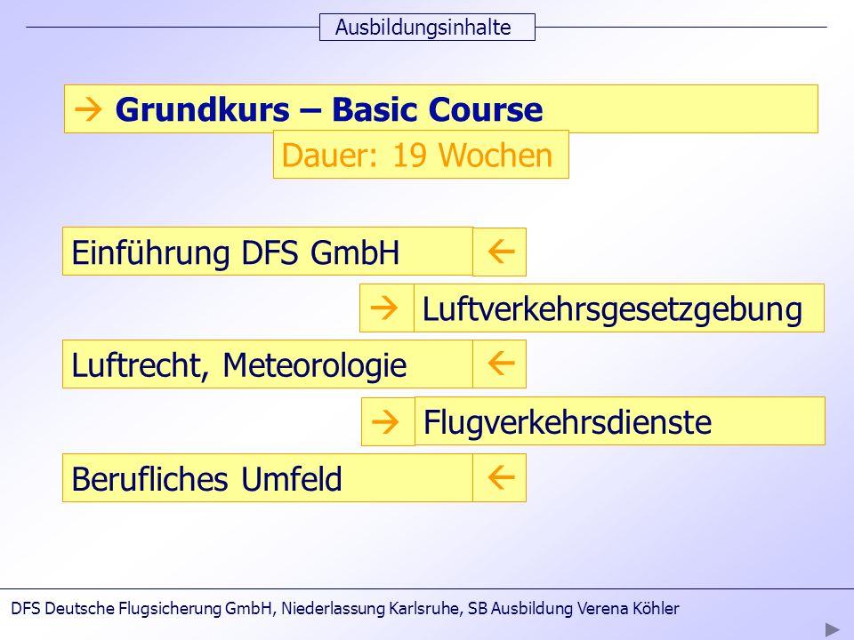 Ausbildungsinhalte DFS Deutsche Flugsicherung GmbH, Niederlassung Karlsruhe, SB Ausbildung Verena Köhler Grundkurs – Flugverkehrskontrolle (FVK) Dauer