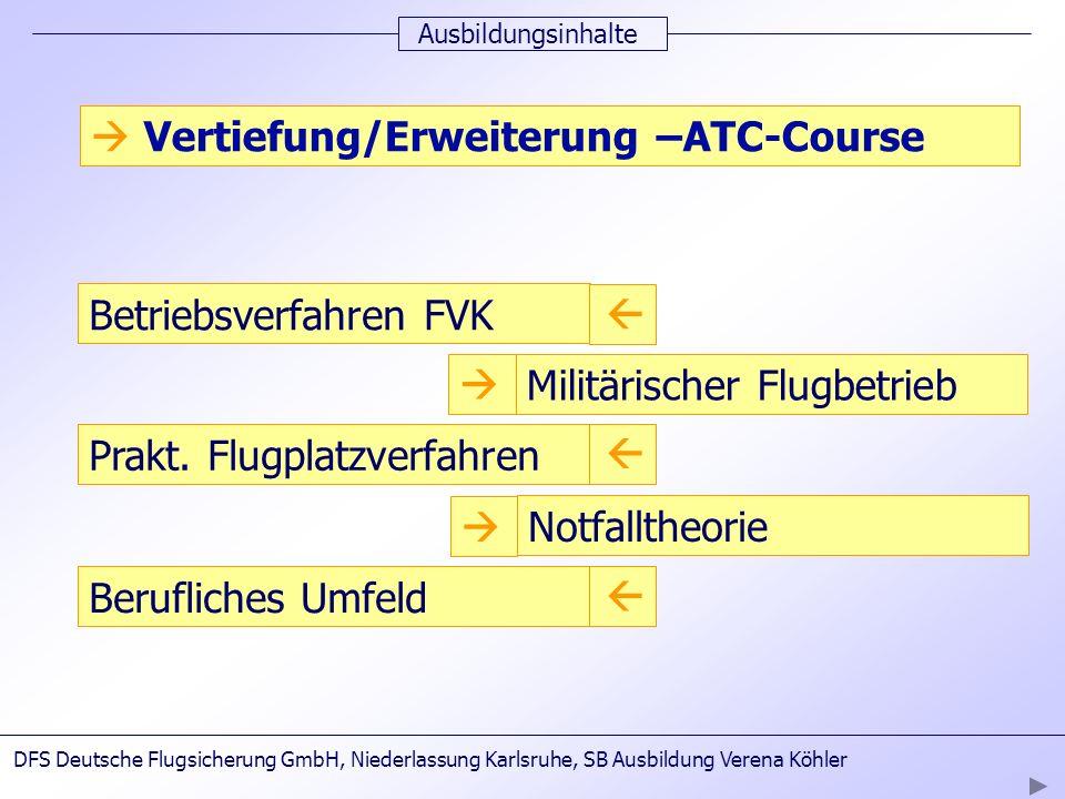 Ausbildungsinhalte DFS Deutsche Flugsicherung GmbH, Niederlassung Karlsruhe, SB Ausbildung Verena Köhler Grundkurs – Flugverkehrskontrolle (FVK) Verti