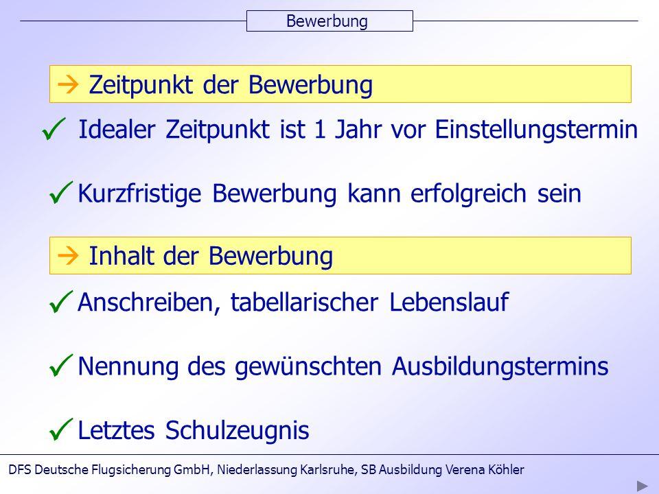 Auswahl 100 Fragen (beschäftigen sich mit der Biografie) Einladung zum Auswahlverfahren nach Hamburg Der biografische Fragebogen DFS Deutsche Flugsicherung GmbH, Niederlassung Karlsruhe, SB Ausbildung Verena Köhler