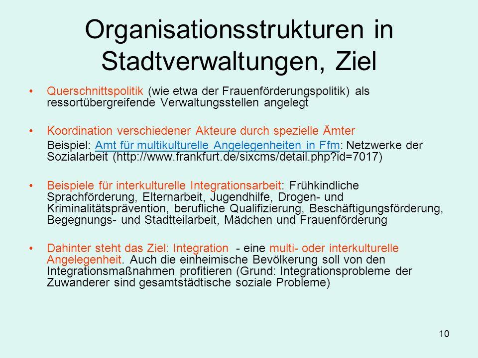 10 Organisationsstrukturen in Stadtverwaltungen, Ziel Querschnittspolitik (wie etwa der Frauenförderungspolitik) als ressortübergreifende Verwaltungss