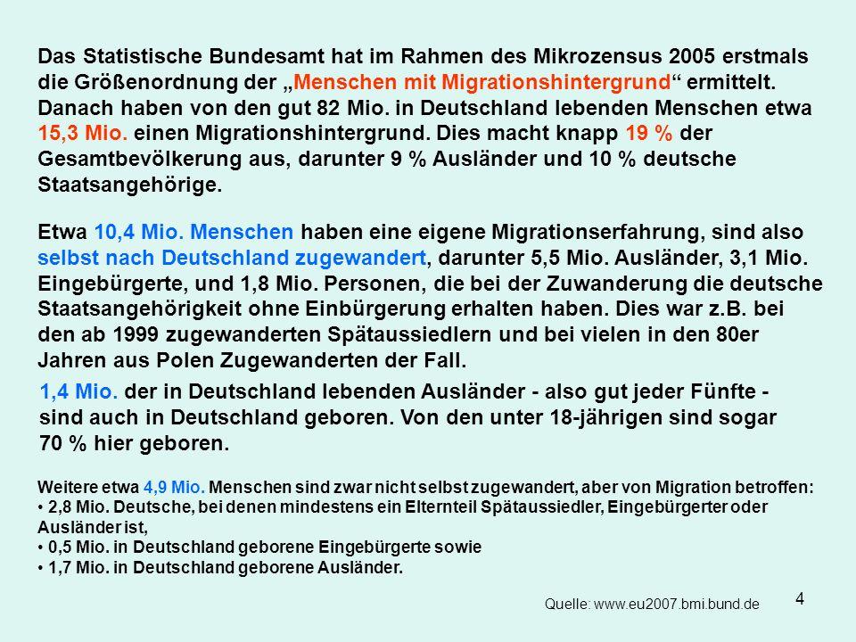 4 1,4 Mio. der in Deutschland lebenden Ausländer - also gut jeder Fünfte - sind auch in Deutschland geboren. Von den unter 18-jährigen sind sogar 70 %