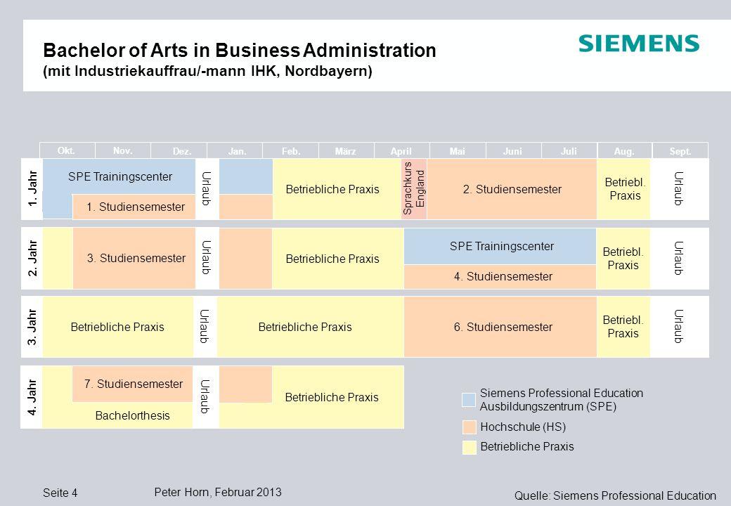 Quelle: Siemens Professional Education Voraussetzungen AusbildungAbschluss Schulabschluss Bewerbung Beginn Dauer Vergütung Verlauf Schwerpunkt ca. 1 J