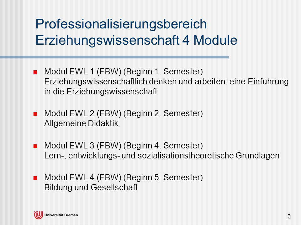 3 Professionalisierungsbereich Erziehungswissenschaft 4 Module Modul EWL 1 (FBW) (Beginn 1. Semester) Erziehungswissenschaftlich denken und arbeiten: