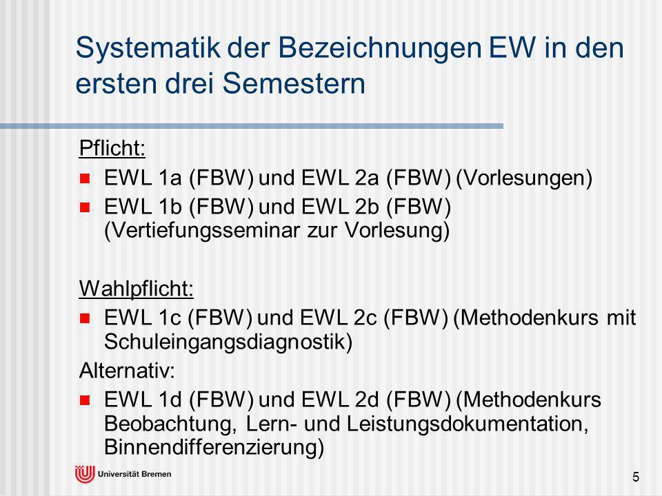5 Systematik der Bezeichnungen EW in den ersten drei Semestern Pflicht: EWL 1a (FBW) und EWL 2a (FBW) (Vorlesungen) EWL 1b (FBW) und EWL 2b (FBW) (Ver