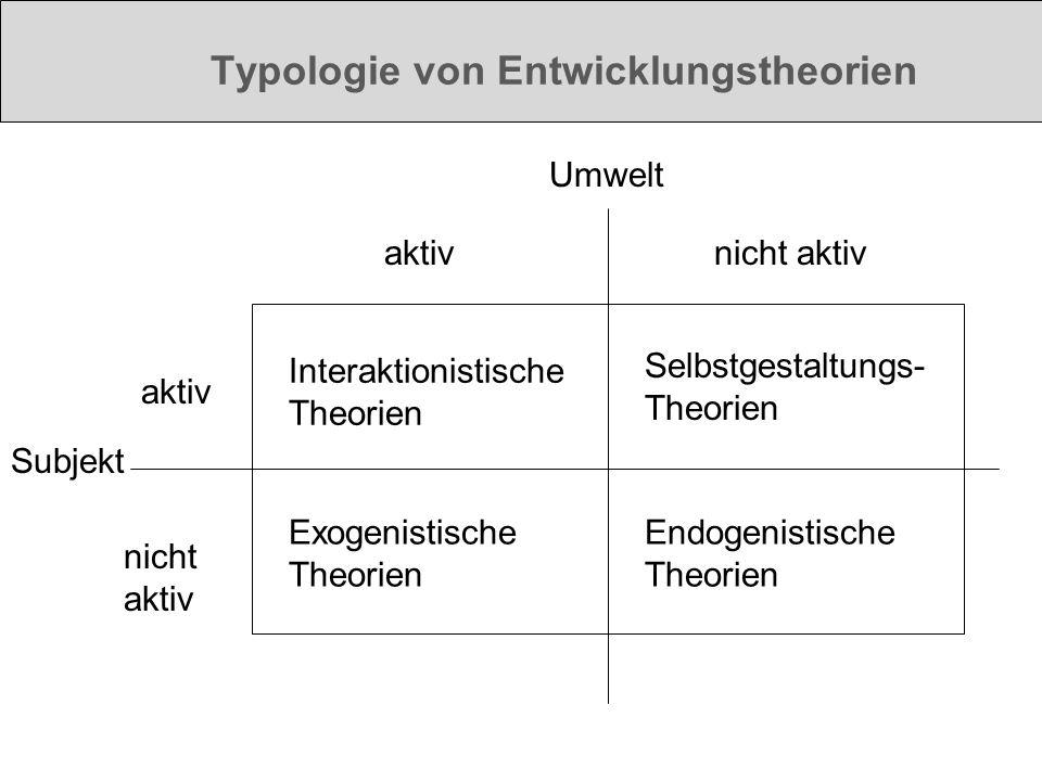 Typologie von Entwicklungstheorien Subjekt aktiv nicht aktiv aktivnicht aktiv Umwelt Interaktionistische Theorien Selbstgestaltungs- Theorien Exogenis