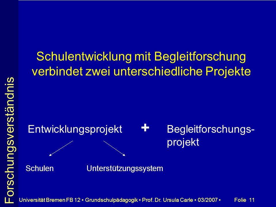 Folie 11Universität Bremen FB 12 Grundschulpädagogik Prof. Dr. Ursula Carle 03/2007 Schulentwicklung mit Begleitforschung verbindet zwei unterschiedli