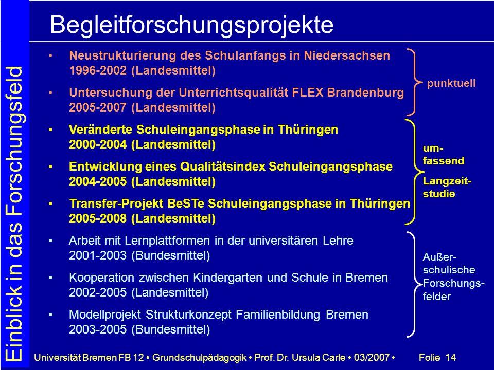 Folie 14Universität Bremen FB 12 Grundschulpädagogik Prof. Dr. Ursula Carle 03/2007 Begleitforschungsprojekte Neustrukturierung des Schulanfangs in Ni