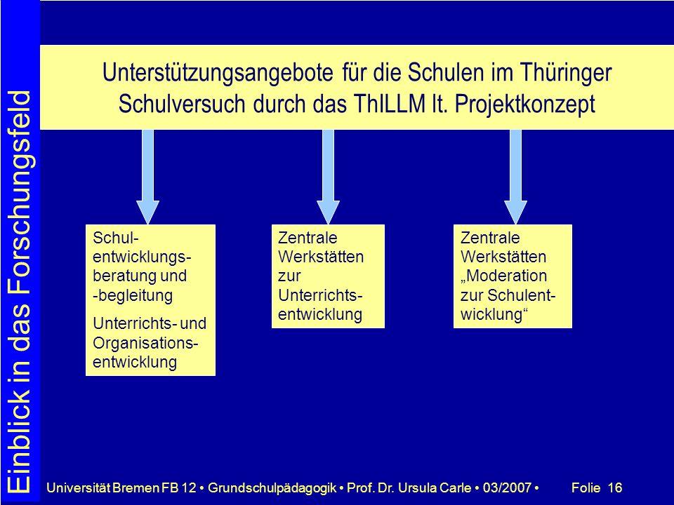 Folie 16Universität Bremen FB 12 Grundschulpädagogik Prof. Dr. Ursula Carle 03/2007 Unterstützungsangebote für die Schulen im Thüringer Schulversuch d