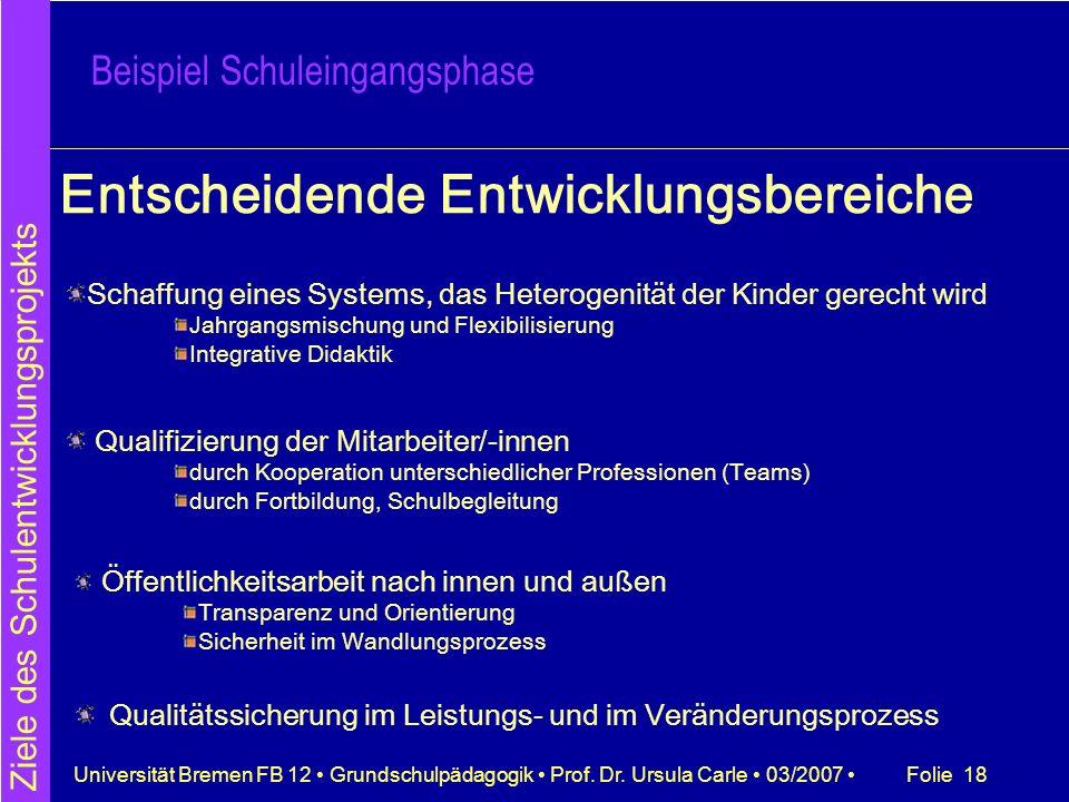 Folie 18Universität Bremen FB 12 Grundschulpädagogik Prof. Dr. Ursula Carle 03/2007 Beispiel Schuleingangsphase Ziele des Schulentwicklungsprojekts En