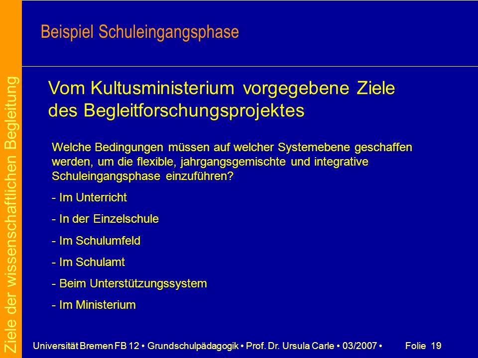 Folie 19Universität Bremen FB 12 Grundschulpädagogik Prof. Dr. Ursula Carle 03/2007 Beispiel Schuleingangsphase Ziele der wissenschaftlichen Begleitun