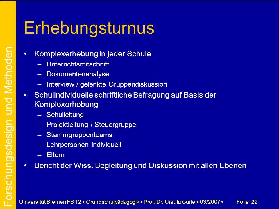 Folie 22Universität Bremen FB 12 Grundschulpädagogik Prof. Dr. Ursula Carle 03/2007 Erhebungsturnus Komplexerhebung in jeder Schule –Unterrichtsmitsch