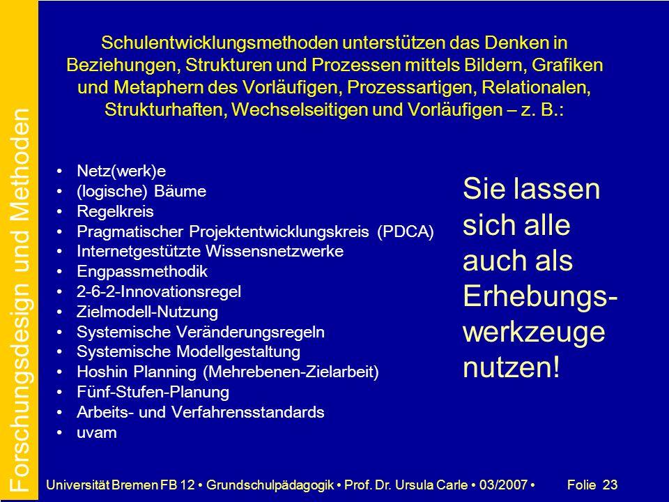 Folie 23Universität Bremen FB 12 Grundschulpädagogik Prof. Dr. Ursula Carle 03/2007 Schulentwicklungsmethoden unterstützen das Denken in Beziehungen,