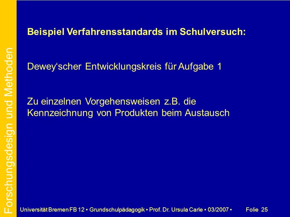 Folie 25Universität Bremen FB 12 Grundschulpädagogik Prof. Dr. Ursula Carle 03/2007 Beispiel Verfahrensstandards im Schulversuch: Deweyscher Entwicklu