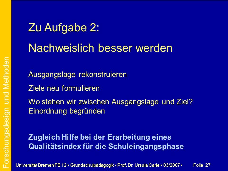 Folie 27Universität Bremen FB 12 Grundschulpädagogik Prof. Dr. Ursula Carle 03/2007 Zu Aufgabe 2: Nachweislich besser werden Ausgangslage rekonstruier