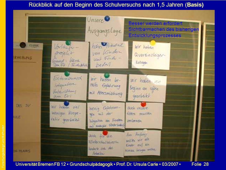 Folie 28Universität Bremen FB 12 Grundschulpädagogik Prof. Dr. Ursula Carle 03/2007 Rückblick auf den Beginn des Schulversuchs nach 1,5 Jahren (Basis)