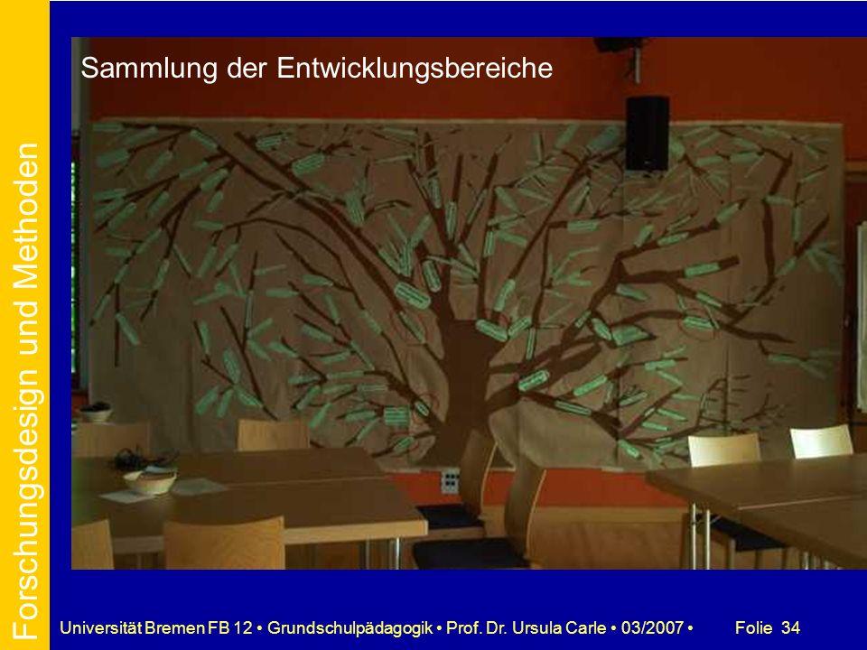 Folie 34Universität Bremen FB 12 Grundschulpädagogik Prof. Dr. Ursula Carle 03/2007 Forschungsdesign und Methoden Sammlung der Entwicklungsbereiche