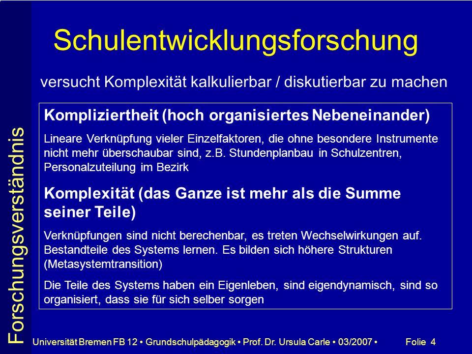 Folie 4Universität Bremen FB 12 Grundschulpädagogik Prof. Dr. Ursula Carle 03/2007 Schulentwicklungsforschung versucht Komplexität kalkulierbar / disk