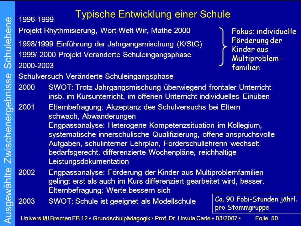 Folie 50Universität Bremen FB 12 Grundschulpädagogik Prof. Dr. Ursula Carle 03/2007 Typische Entwicklung einer Schule 1996-1999 Projekt Rhythmisierung