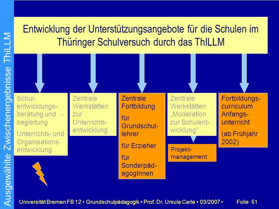 Folie 51Universität Bremen FB 12 Grundschulpädagogik Prof. Dr. Ursula Carle 03/2007 Entwicklung der Unterstützungsangebote für die Schulen im Thüringe