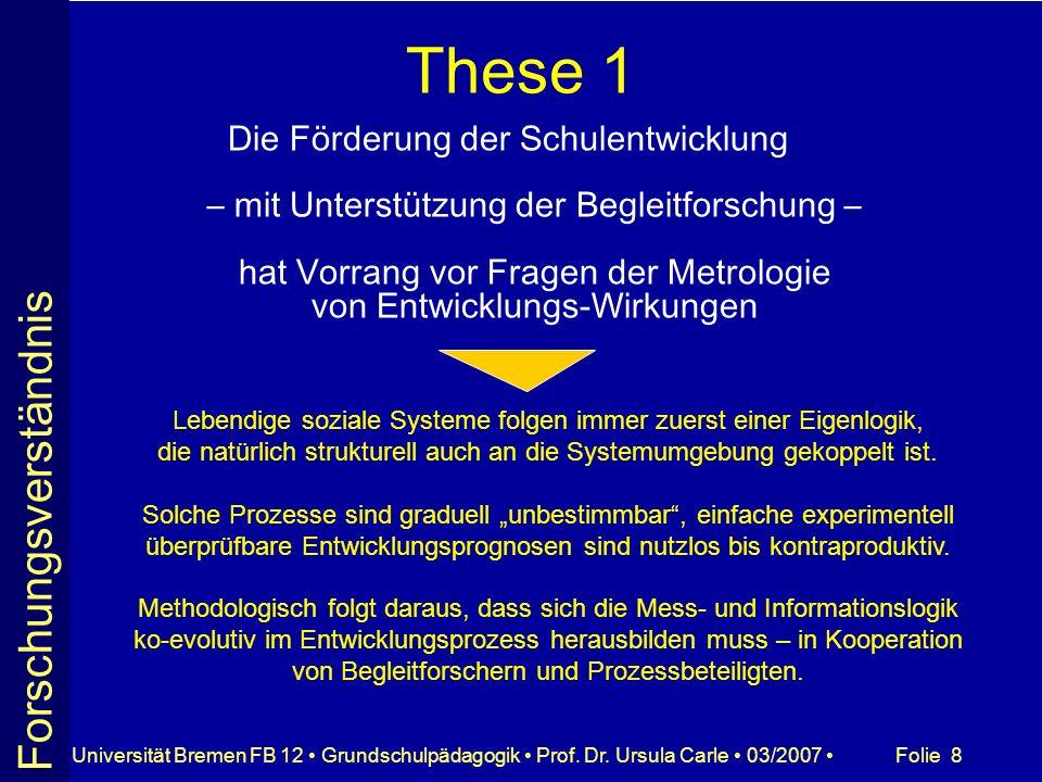 Folie 8Universität Bremen FB 12 Grundschulpädagogik Prof. Dr. Ursula Carle 03/2007 These 1 Die Förderung der Schulentwicklung – mit Unterstützung der