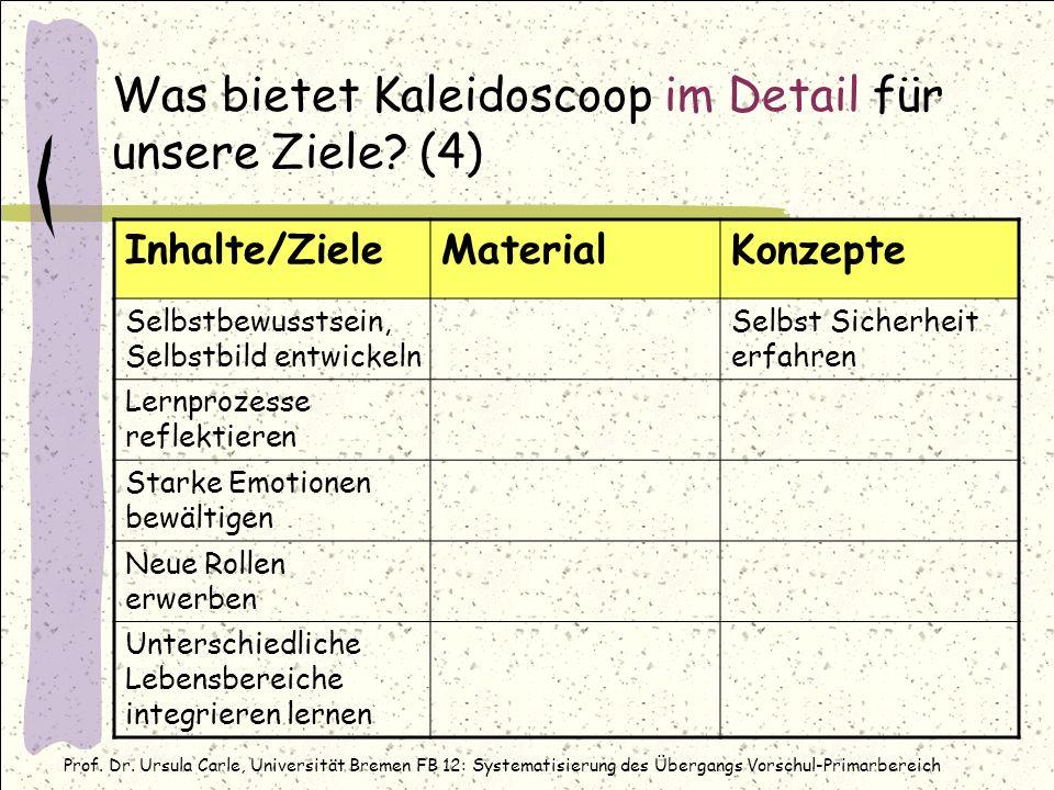 Prof. Dr. Ursula Carle, Universität Bremen FB 12: Systematisierung des Übergangs Vorschul-Primarbereich Was bietet Kaleidoscoop im Detail für unsere Z