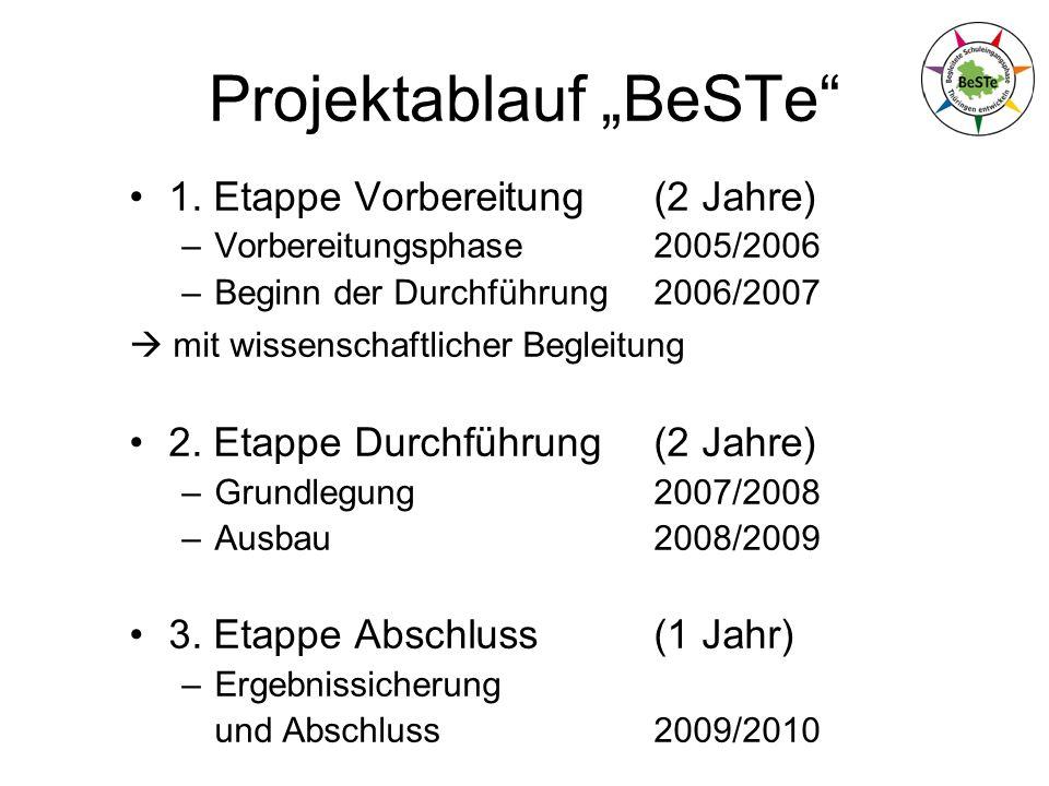Projektablauf BeSTe 1. Etappe Vorbereitung(2 Jahre) –Vorbereitungsphase 2005/2006 –Beginn der Durchführung 2006/2007 mit wissenschaftlicher Begleitung