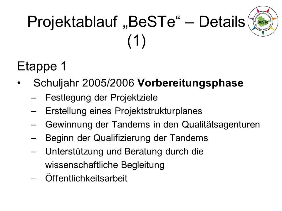 Projektablauf BeSTe – Details (1) Etappe 1 Schuljahr 2005/2006 Vorbereitungsphase –Festlegung der Projektziele –Erstellung eines Projektstrukturplanes